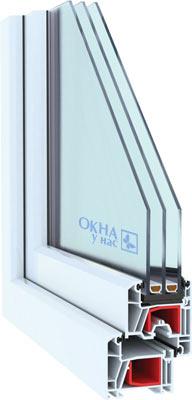 Пластиковые окна Novotex Termo